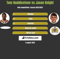 Tom Huddlestone vs Jason Knight h2h player stats