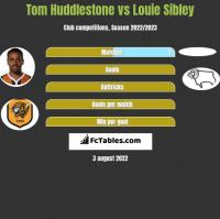 Tom Huddlestone vs Louie Sibley h2h player stats