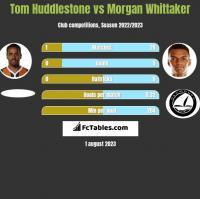 Tom Huddlestone vs Morgan Whittaker h2h player stats