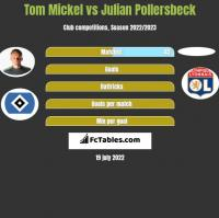 Tom Mickel vs Julian Pollersbeck h2h player stats