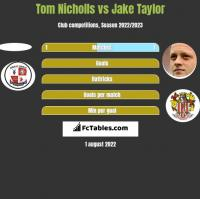 Tom Nicholls vs Jake Taylor h2h player stats
