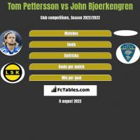 Tom Pettersson vs John Bjoerkengren h2h player stats