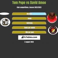 Tom Pope vs David Amoo h2h player stats