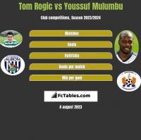 Tom Rogic vs Youssuf Mulumbu h2h player stats