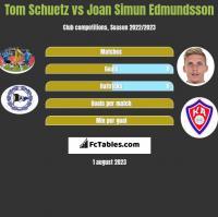 Tom Schuetz vs Joan Simun Edmundsson h2h player stats