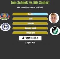 Tom Schuetz vs Nils Seufert h2h player stats