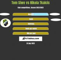 Tom Siwe vs Nikola Tkalcic h2h player stats