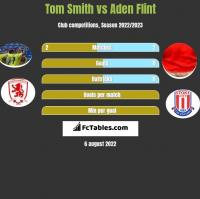 Tom Smith vs Aden Flint h2h player stats