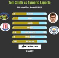 Tom Smith vs Aymeric Laporte h2h player stats
