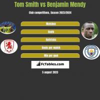 Tom Smith vs Benjamin Mendy h2h player stats