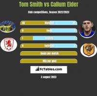Tom Smith vs Callum Elder h2h player stats