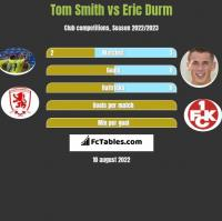 Tom Smith vs Eric Durm h2h player stats