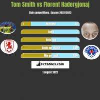 Tom Smith vs Florent Hadergjonaj h2h player stats