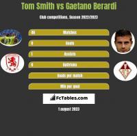 Tom Smith vs Gaetano Berardi h2h player stats