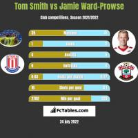 Tom Smith vs Jamie Ward-Prowse h2h player stats