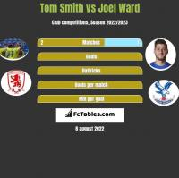 Tom Smith vs Joel Ward h2h player stats