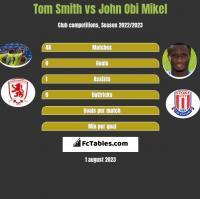 Tom Smith vs John Obi Mikel h2h player stats