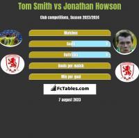 Tom Smith vs Jonathan Howson h2h player stats