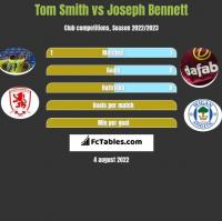 Tom Smith vs Joseph Bennett h2h player stats