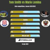 Tom Smith vs Mario Lemina h2h player stats