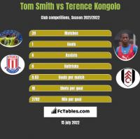 Tom Smith vs Terence Kongolo h2h player stats