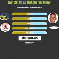 Tom Smith vs Thibaud Verlinden h2h player stats