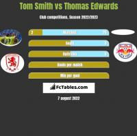 Tom Smith vs Thomas Edwards h2h player stats