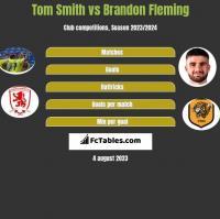 Tom Smith vs Brandon Fleming h2h player stats