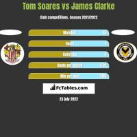 Tom Soares vs James Clarke h2h player stats