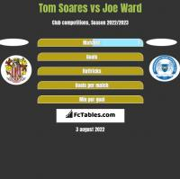 Tom Soares vs Joe Ward h2h player stats