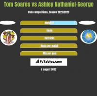 Tom Soares vs Ashley Nathaniel-George h2h player stats