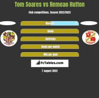 Tom Soares vs Remeao Hutton h2h player stats