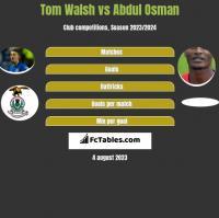 Tom Walsh vs Abdul Osman h2h player stats