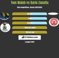Tom Walsh vs Dario Zanatta h2h player stats