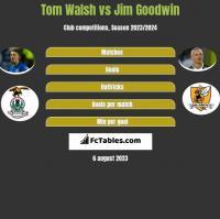 Tom Walsh vs Jim Goodwin h2h player stats