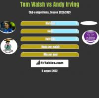 Tom Walsh vs Andy Irving h2h player stats