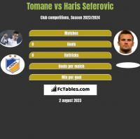 Tomane vs Haris Seferovic h2h player stats