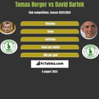 Tomas Berger vs David Bartek h2h player stats