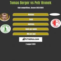 Tomas Berger vs Petr Hronek h2h player stats