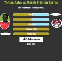 Tomas Dabo vs Marek Kristian Bartos h2h player stats