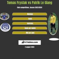 Tomas Frystak vs Patrik Le Giang h2h player stats