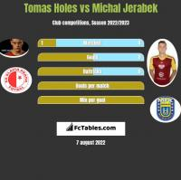 Tomas Holes vs Michal Jerabek h2h player stats