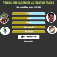 Tomas Huebschman vs Ibrahim Traore h2h player stats