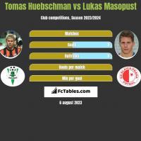 Tomas Huebschman vs Lukas Masopust h2h player stats