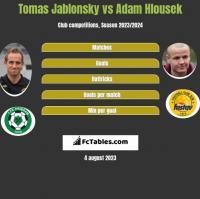 Tomas Jablonsky vs Adam Hlousek h2h player stats