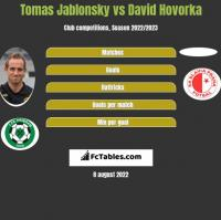 Tomas Jablonsky vs David Hovorka h2h player stats