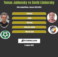 Tomas Jablonsky vs David Limbersky h2h player stats