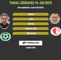 Tomas Jablonsky vs Jan Boril h2h player stats