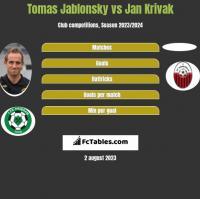 Tomas Jablonsky vs Jan Krivak h2h player stats