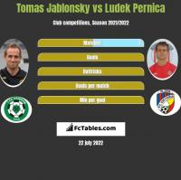 Tomas Jablonsky vs Ludek Pernica h2h player stats